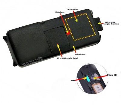 Kompaktiškas GPS Seklys , blake